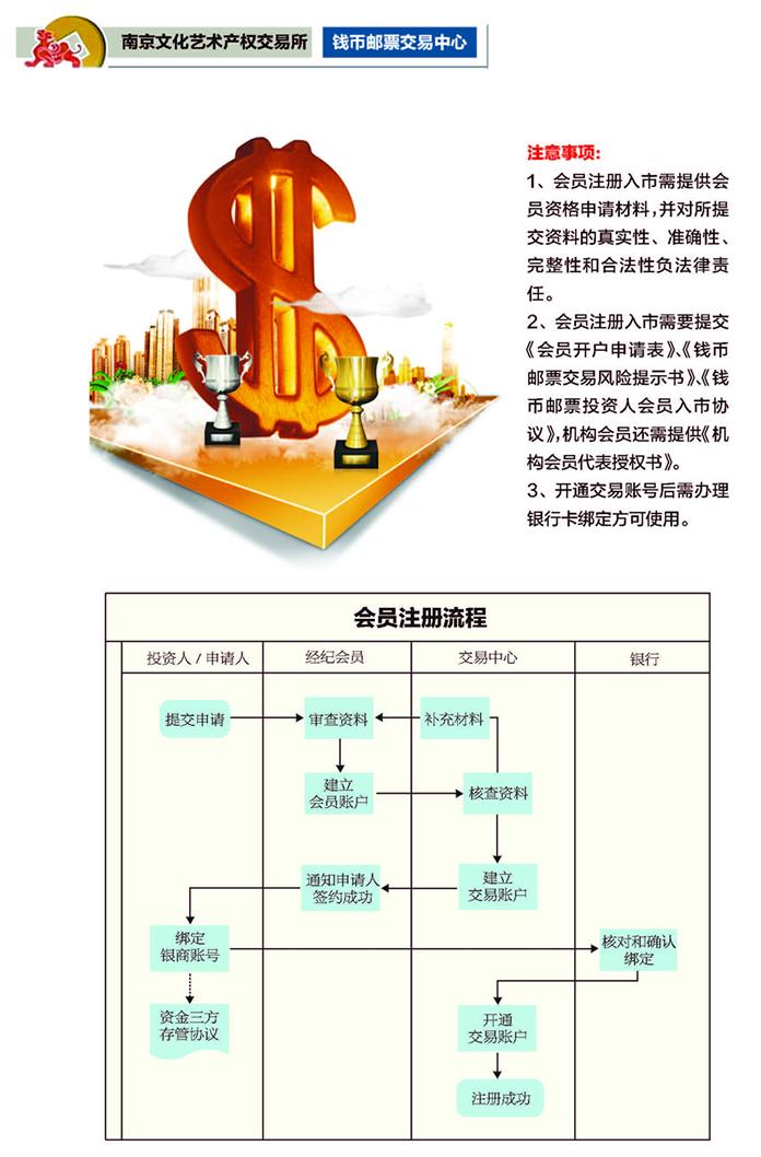 南京文交所 开户流程