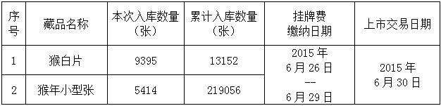 2015313《猴白片》等藏品托管入库公告